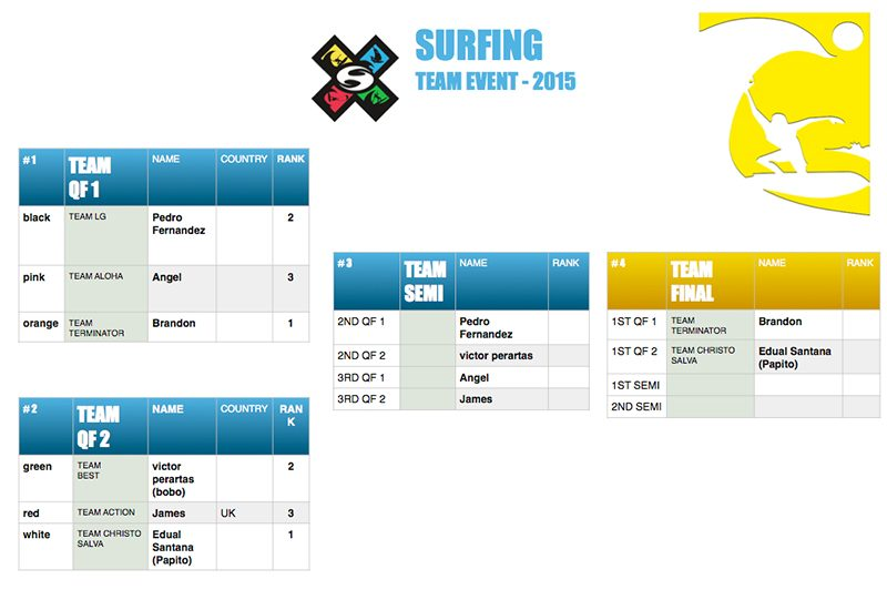 6 SURFING TEAM 800x550 - Day 2 of Master of the Ocean