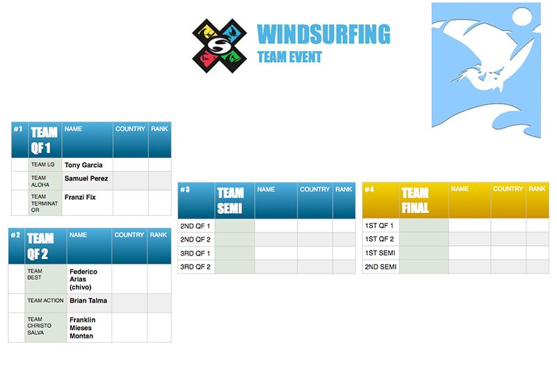 8 WINDSURFING TEAM 800x550 - Day 2 of Master of the Ocean