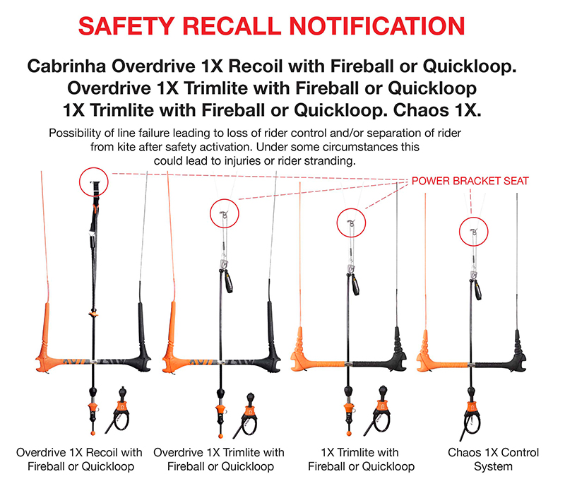 PB Recall Poster cropped - Cabrinha: Safety Recall Notice