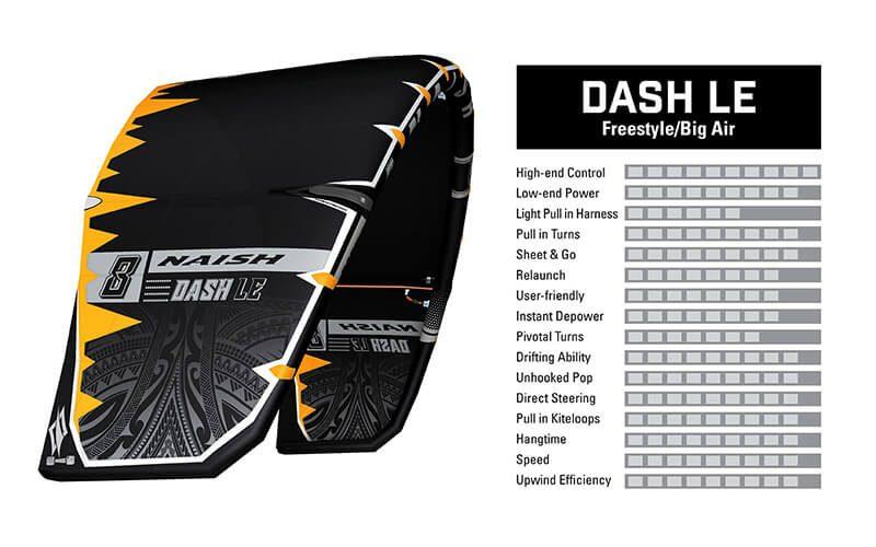 2020 21KB KiteCharacteristics 1440x900 DashLE 800x500 - Naish introduces the new S25 Kite Line
