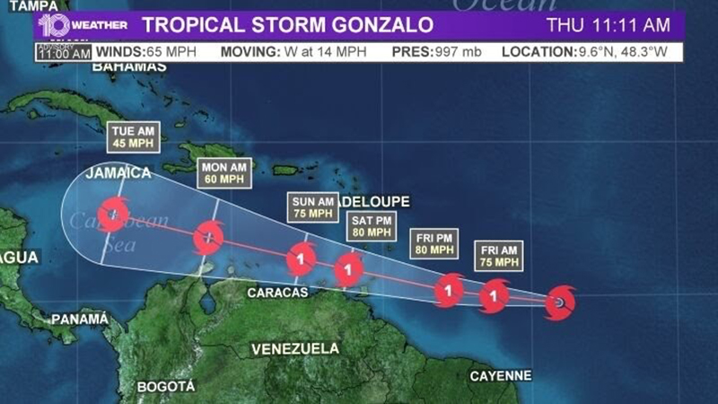 The predicted track of tropical storm Gonzalo - Yndeleau EP 3: Running from a hurricane