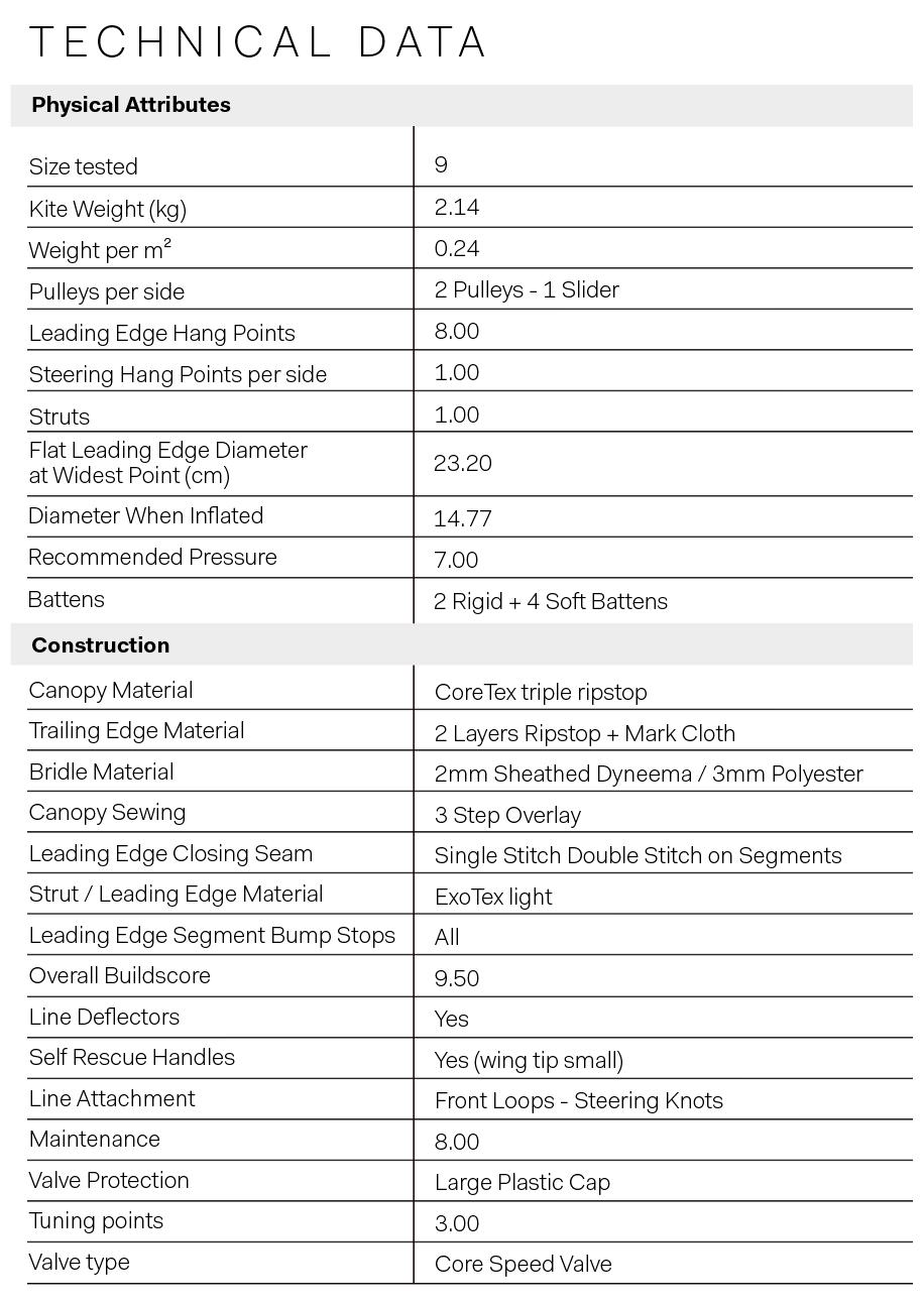 CORE XLITE 1 - CORE XLITE