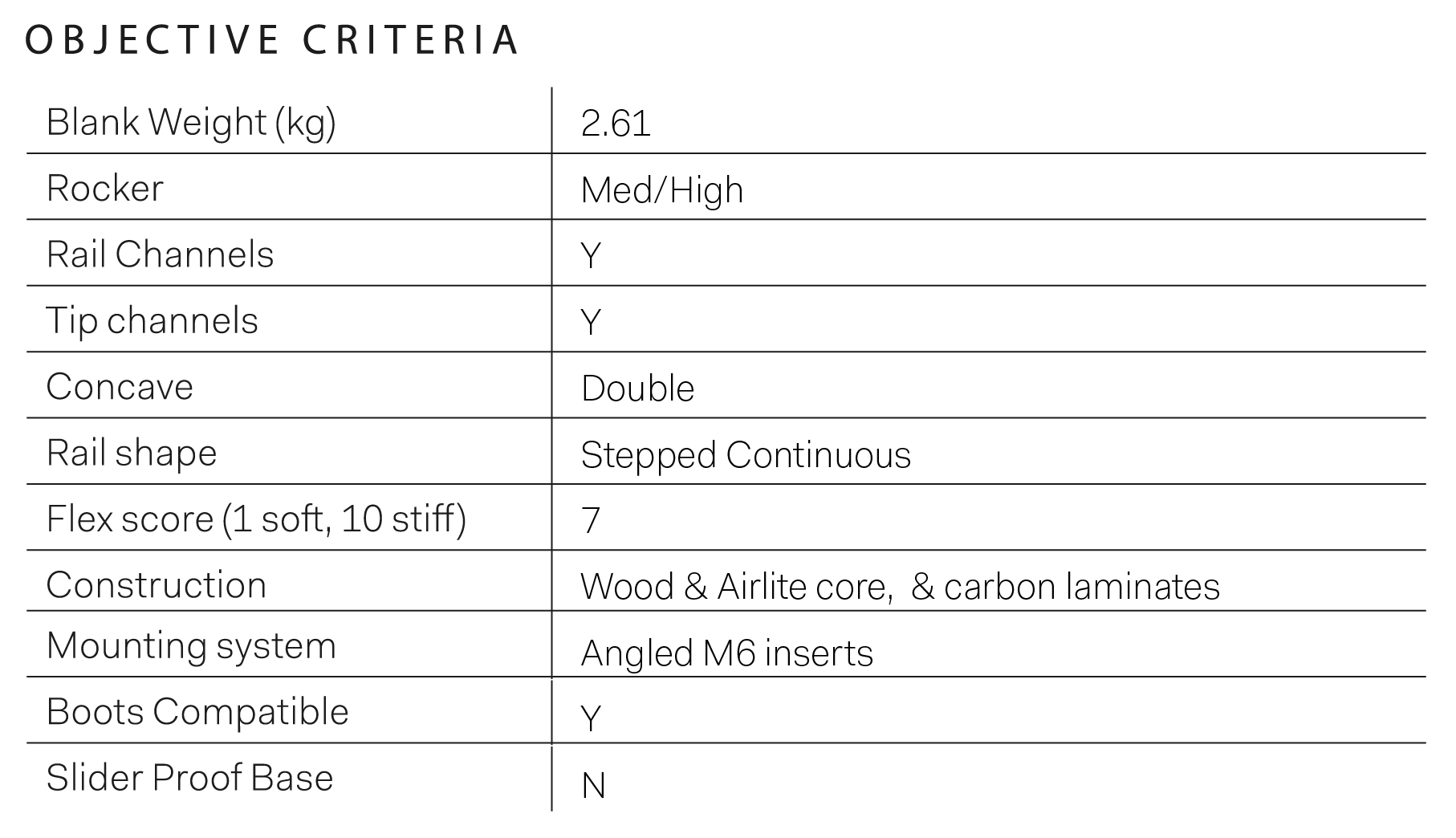 NOBILE NHP CARBON 139 3 - NOBILE NHP CARBON 139